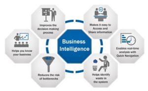 Organisational Challenges in BI implementation for SMEs